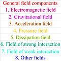 General field components.jpg