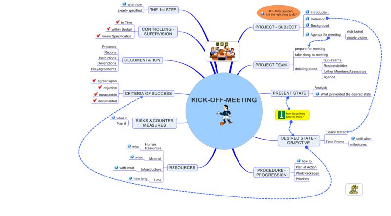 ebook the neural basis of