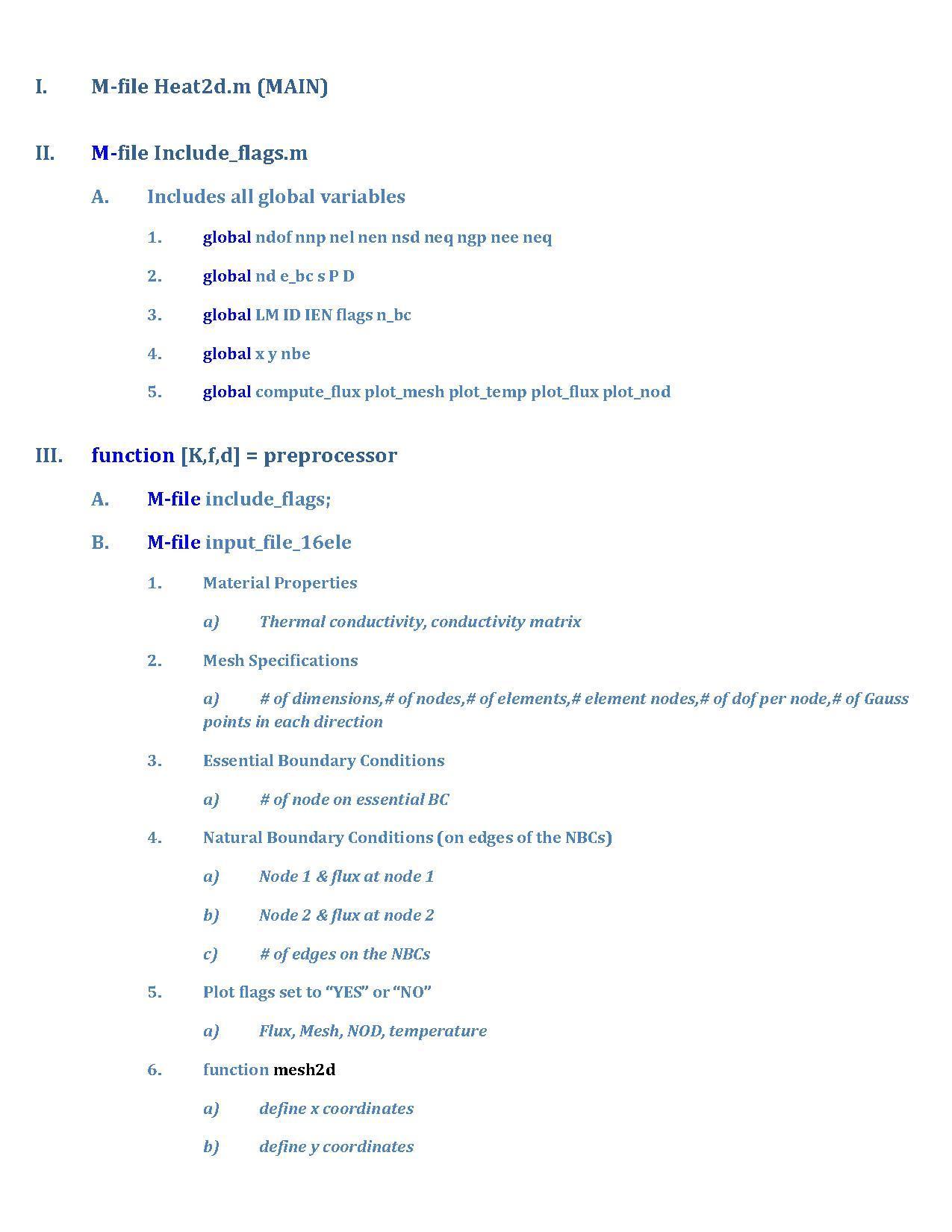Code pdf pseudo