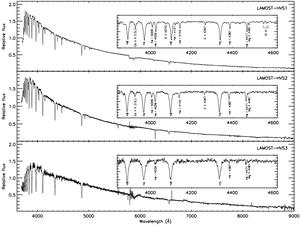 Radiation astronomy/Hypervelocity stars - Wikiversity