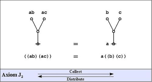 Logical Graph Figure 19.jpg