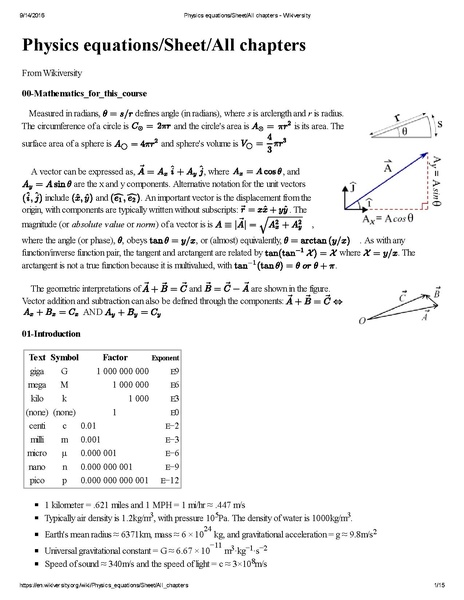 File:Physics equations Sheet All chapters - Wikiversity pdf
