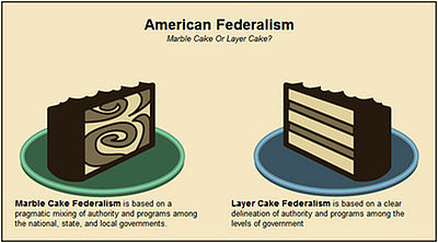 Two Layer Cake Definition