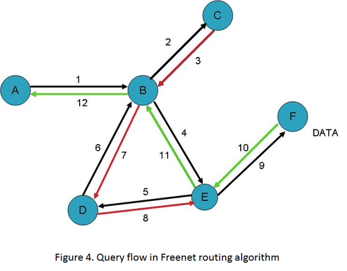 Fig4-routing.png