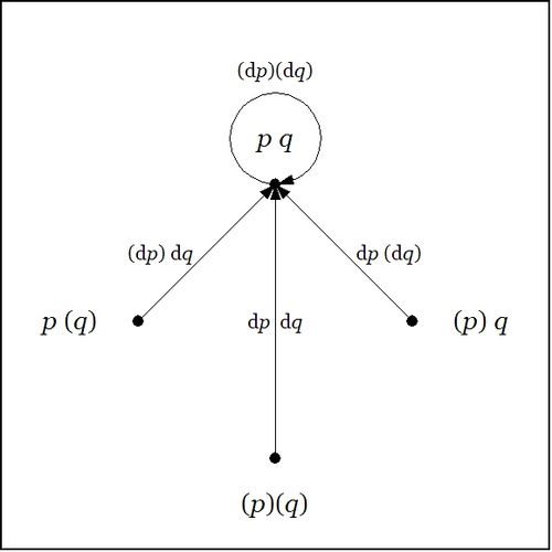 Directed Graph PQ Enlargement Conj.jpg
