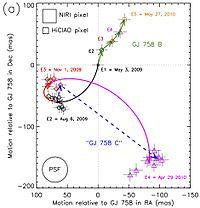 Stars/Solar systems - Wikiversity
