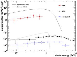 plasmas/plasma objects/auroras wikiversity