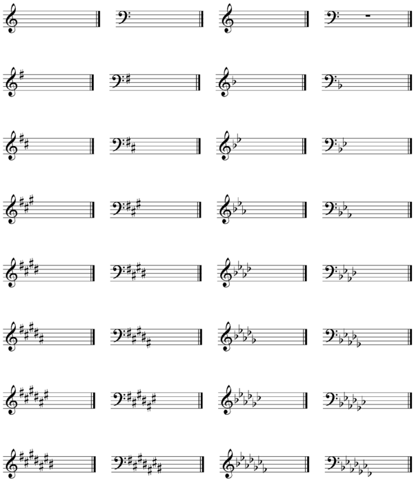 Image Result For Music Theory Fundamentals Key Signatures