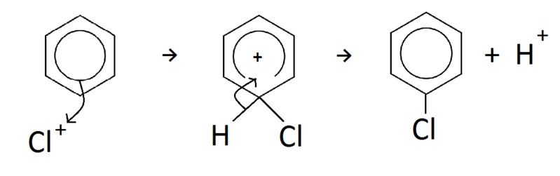 File:HalogenationOfBenzene.png
