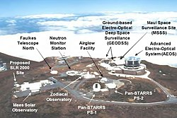 Observatories/Astronomy - Wikiversity