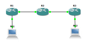 Cisco CCENT Routing 3.png