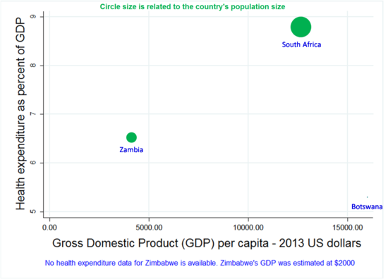Health and GDP data.png