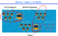 Routers connect networks Vier.png