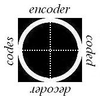 157px-coding-cycle.png