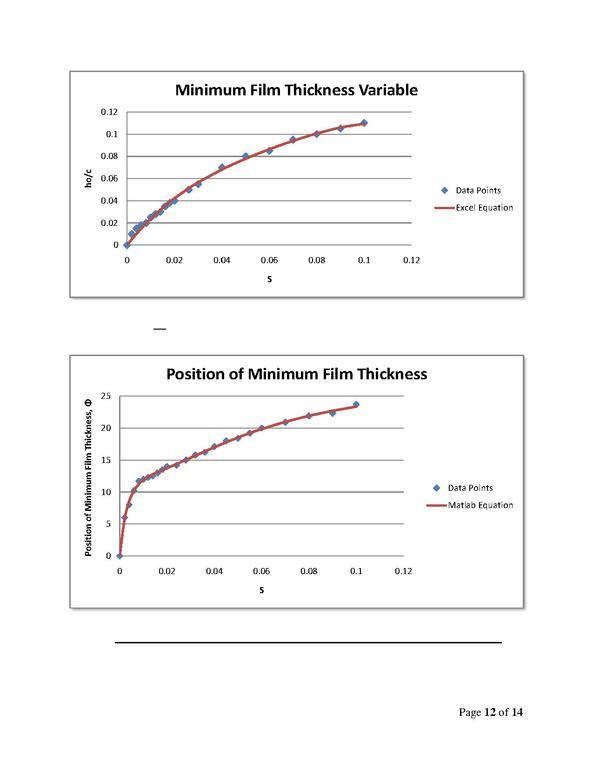 types of journal bearing pdf