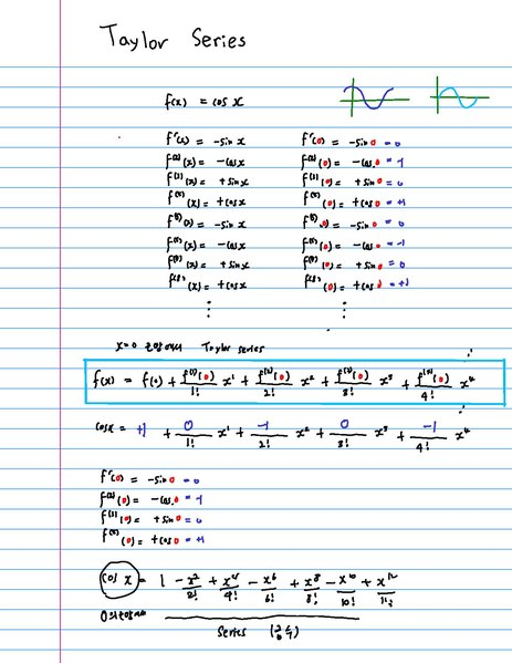 File:1.FourierSeries.20151230.pdf